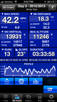 General stats for the day were 13 runs, 13,931 feet of vertical.