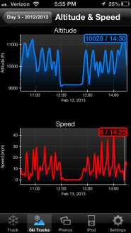 Summary altitude and speed info for 13 Feb.