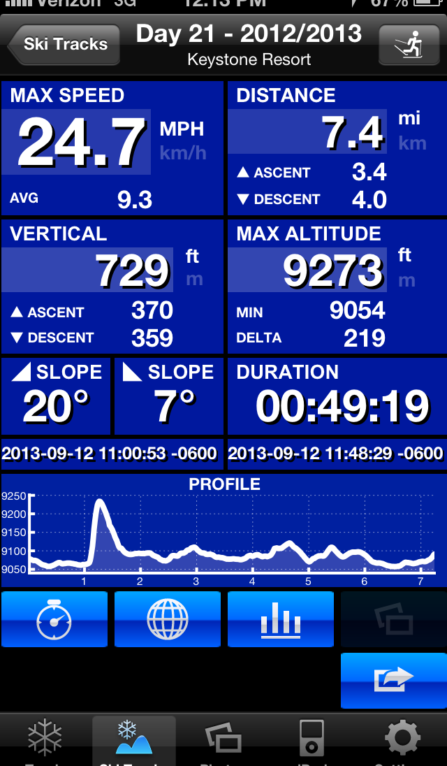The app is loaded with data. I think it says Keystone because that is the closest ski area.