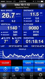 Biking stats courtesy Ski Tracks, cross-country mode.