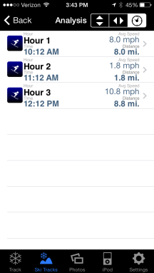 Data available by hour. Even more data can be seen by clicking an item.